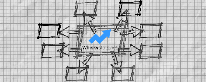 Whiskystats Data Services